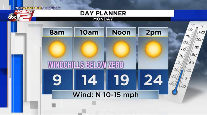 It'll stay cold all day with extremely cold wind chill values.