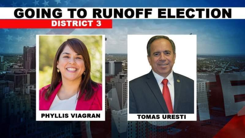 San Antonio City Council District 3 runoff features familiar South Side names