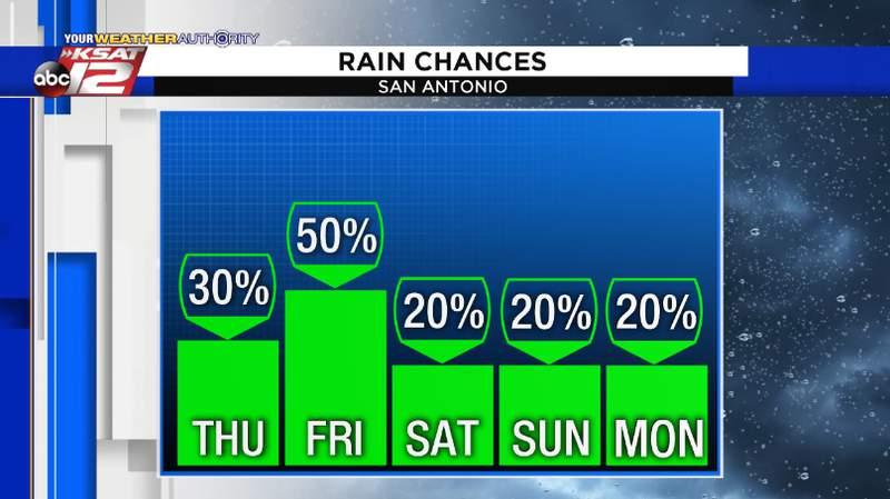 Rain chances for San Antonio valid Thursday afternoon, June 25, 2020