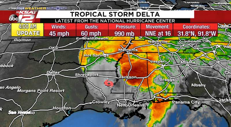 Latest stats for Tropical Storm Delta