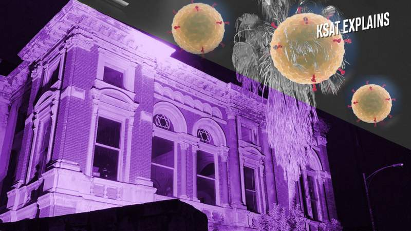 KSAT Explains: Future of Bonham Exchange and how pandemic affected workers, performers, patrons