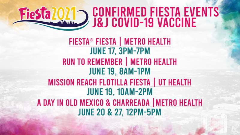 Lineup of Fiesta events offering the Johnson & Johnson vaccine.