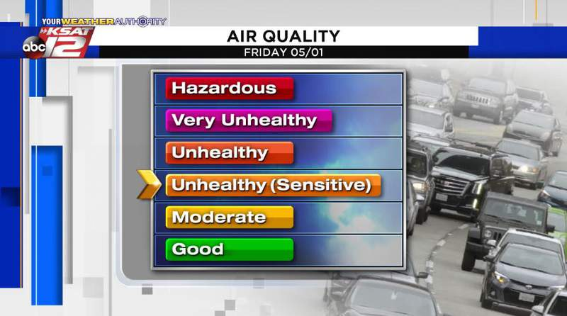 The air quality forecast for Friday, May 1, 2020