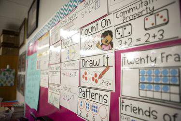 A classroom in Texas. (Miguel Gutierrez Jr./The Texas Tribune)